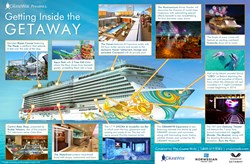 An infographic exploring the unique features of the brand-new Norwegian Getaway.