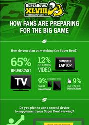 2014 Super Bowl - Technology, Social Media, Spending