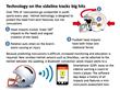 Shockbox helmet sensors graphic