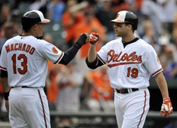 2014 Baltimore Orioles Tickets