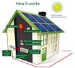 Via Solar Corp of Sun Valley, California Announces Zero Down Solar...
