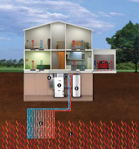 Home Geothermal Energy Diagram