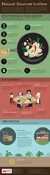 NGI Infographic