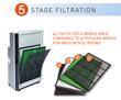 5-Stage Filtration