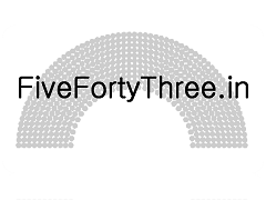 www.FiveFortyThree.in