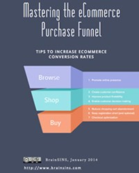 """Mastering the eCommerce Purchase Funnel"""