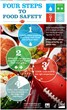 The USDA, CDC, FDA  and the Ad Council Team Up With Food Network's...