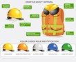 Human Condition Construction Safety Wearables