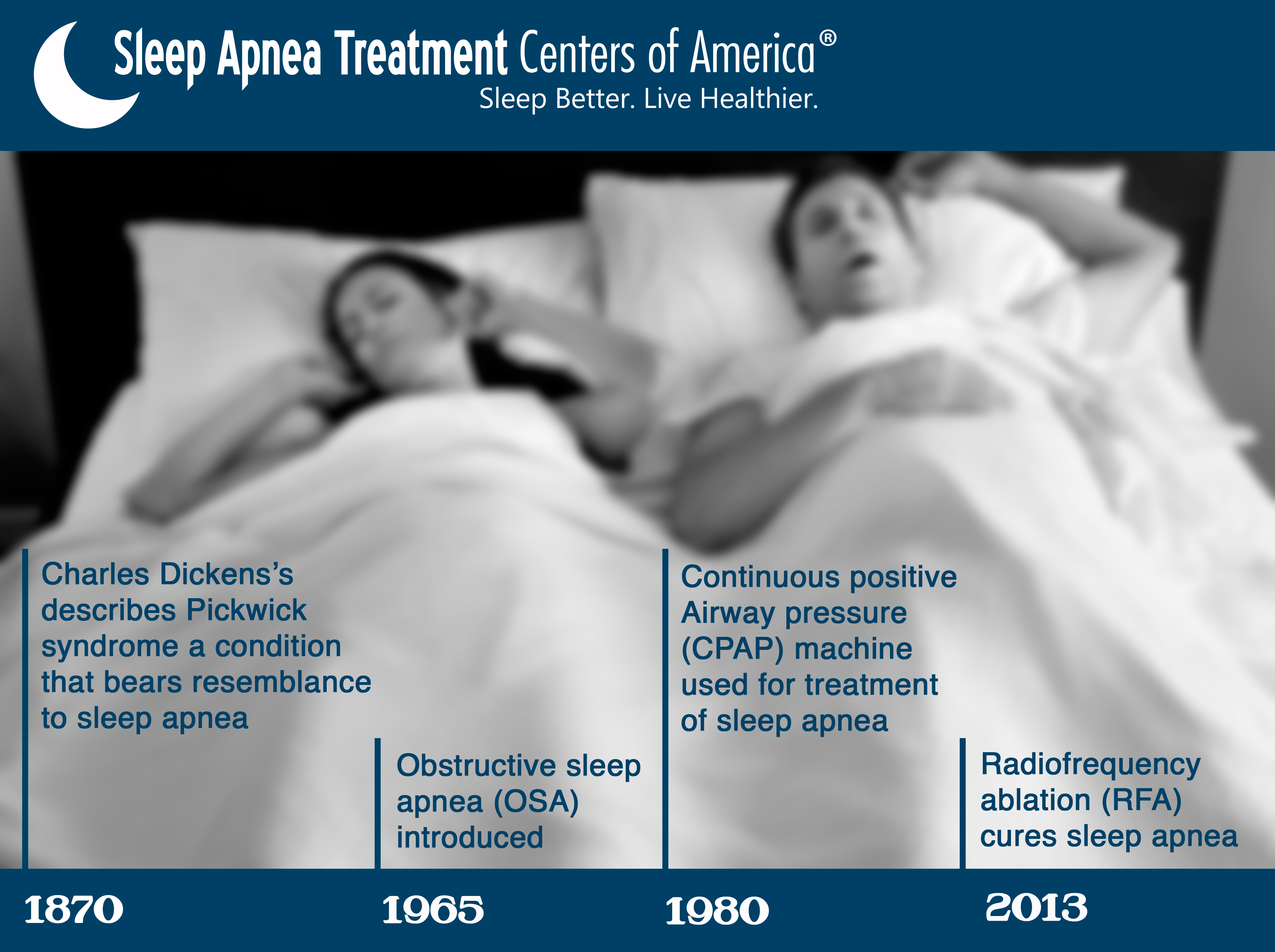 sleep apnea treatment dentist