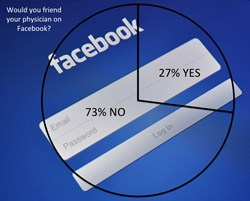 To friend or not to friend, your physician on Facebook.