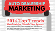 Boston Digital Marketing Agency Teaches Dealers How Car Shoppers...