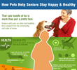 Pets Improve Seniors' Quality and Length of Life, Says New...