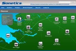 Soneticscorp.com homepage