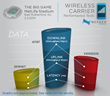 Wireless Network Results From The 2014 Big Game