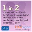 Almost half of all black and Hispanic children killed in crashes weren't buckled up (2009-2010). Buckling up – on every trip- is the best way to save lives and reduce injuries.