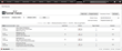 Net-Results Announces Marketing Automation Integration with SugarCRM's...