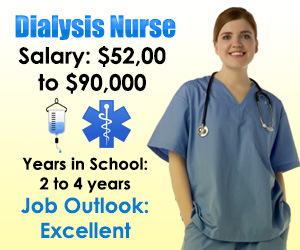Dialysis Nurse Salary Data Just Released By Nursing100 Com