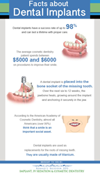 Louisville Dentists Says Denture Wearers Can Have Permanent Teeth...