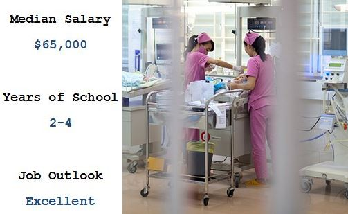 u201chow to become a neonatal nurse u201d was posted by the