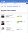 McGeough Lamacchia #1 in Zillow for Home Sales in Massachusetts
