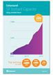 Getaround Sees 12x Growth in 2013, Partners with Assurant Specialty...