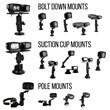 Rigid Industries Accessories by RAM Mounts