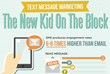 SlickText.com Releases New Text Message Marketing Infographic