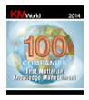 HiSoftware Selected As One of KMWorld's 100 Companies That Matter in...