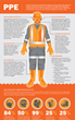 Graphic Products, Inc. Releases PPE, Pipe Fitting Infographics