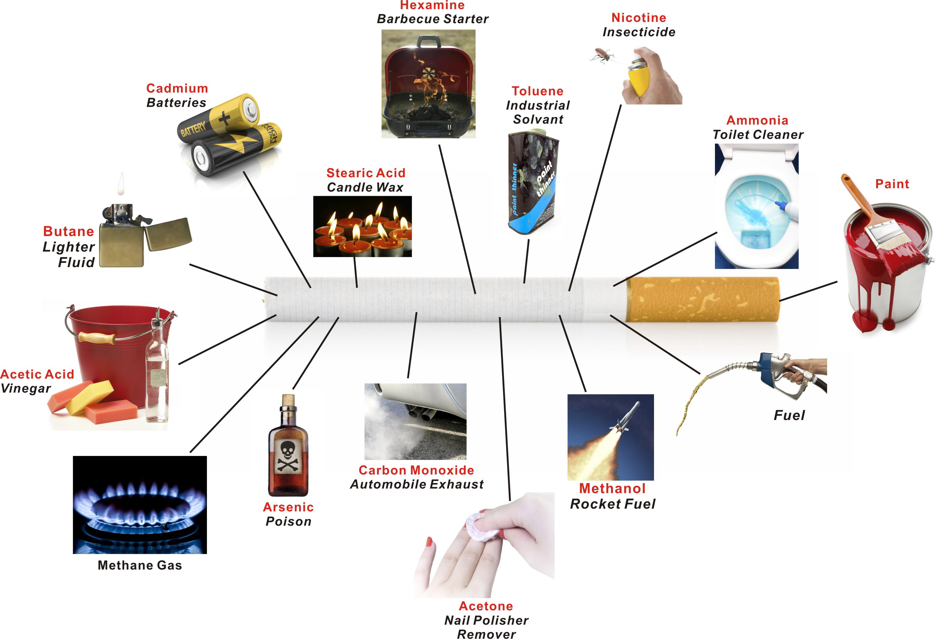 Freedom Quit Smoking Blog Announces News About Additional