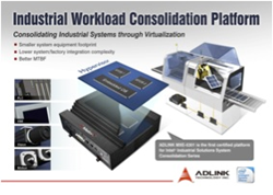 ADLINK's Matrix MXE-5301 fanless, Embedded Computer Certified for Intel® Industrial Solutions System Consolidation Series