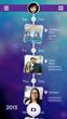 Trunx Timeline