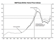 Home Prices End 2013 with 11.3 Percent Increase