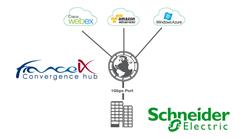 Schneider-Electric-connection-France-IX