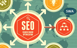 SEO Website Silo Architecture