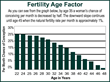 For the Best Chance of a Healthy Pregnancy in the Future, RSC New...