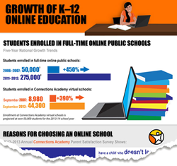 Enrollment Opens For Online And Blended Schools Supported By