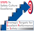 To Meet Demand ProAct Safety Launches Public STEPS to Safety Culture...