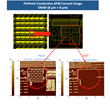 Park Systems New Atomic Force Microscope Technology Surpasses Old...