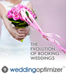Honeymoon Wishes Announces the Launch of the Wedding Optimizer ™...