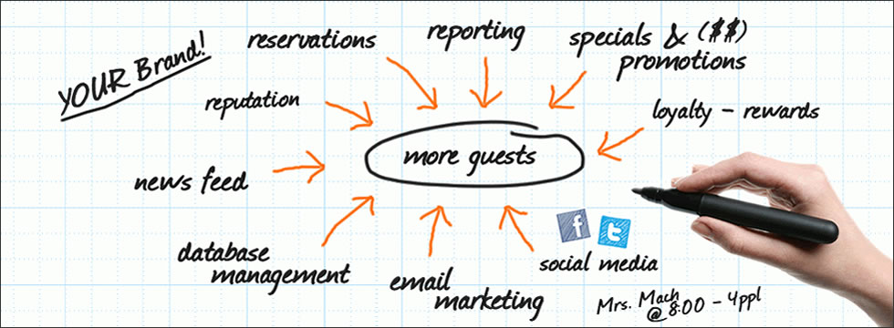 marketing and restaurant management National restaurant association sponsor foodable shares three reasons to add storytelling to your marketing mix analyze data to understand your customers since there are not one-size-fits-all data aggregation systems in place across the industry, you have to figure out how each source flows into one complete view.