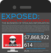 New Infographic Raises Awareness About Data Breaches, Hacking, and...