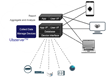 Ubzerve(TM), Inc. Launches Ubzerver(TM) Cloud Framework for Internet...