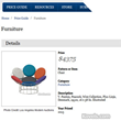 Kovels.com Adds Thousands of New Prices to Its Online Price Guide
