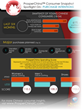 Infographic Series: ProsperChina™ Consumer Snapshots Provide Valuable...