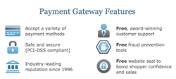 Authorize.net Gateway review