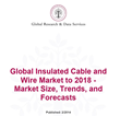 Global Insulated Cable and Wire Market to 2018 - Market Size, Top 10...