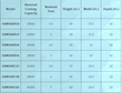 Trane Hyperion™ XR Series 5 air handler models