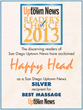 San Diego Uptown News Readers select Happy Head Massage as Silver Award for best massage in San Diego.
