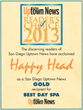 San Diego Uptown News Readers select Happy Head Massage as best spa in San Diego.